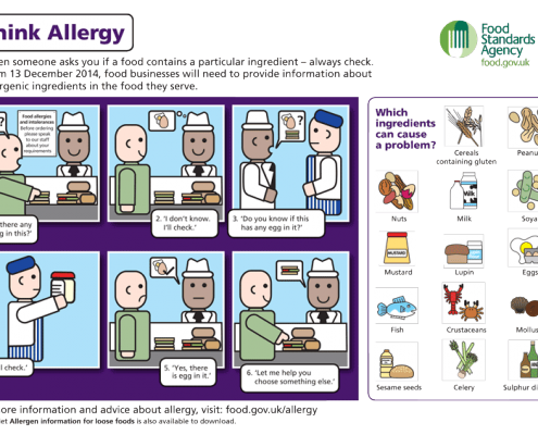 thinkallergy